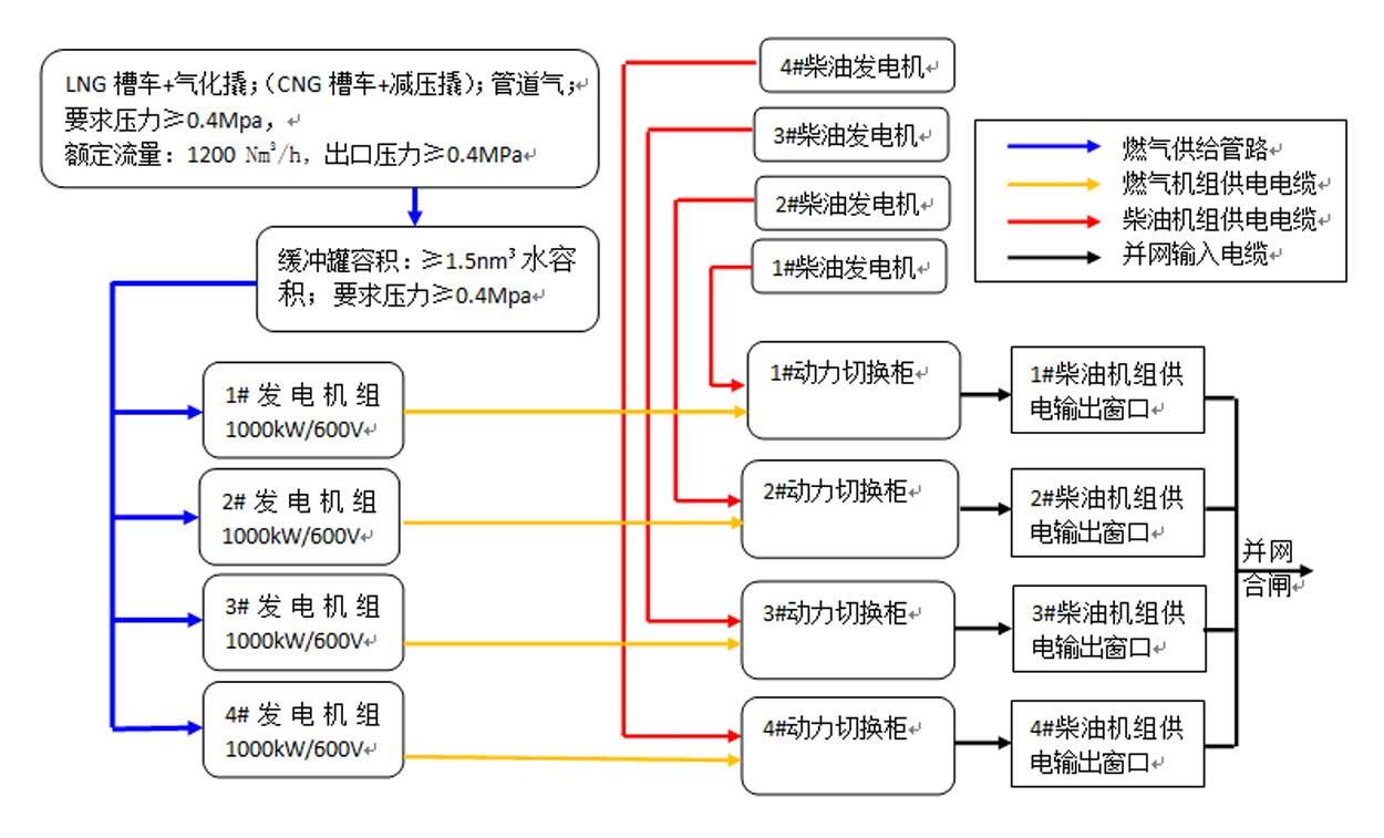 项目工作原理图1